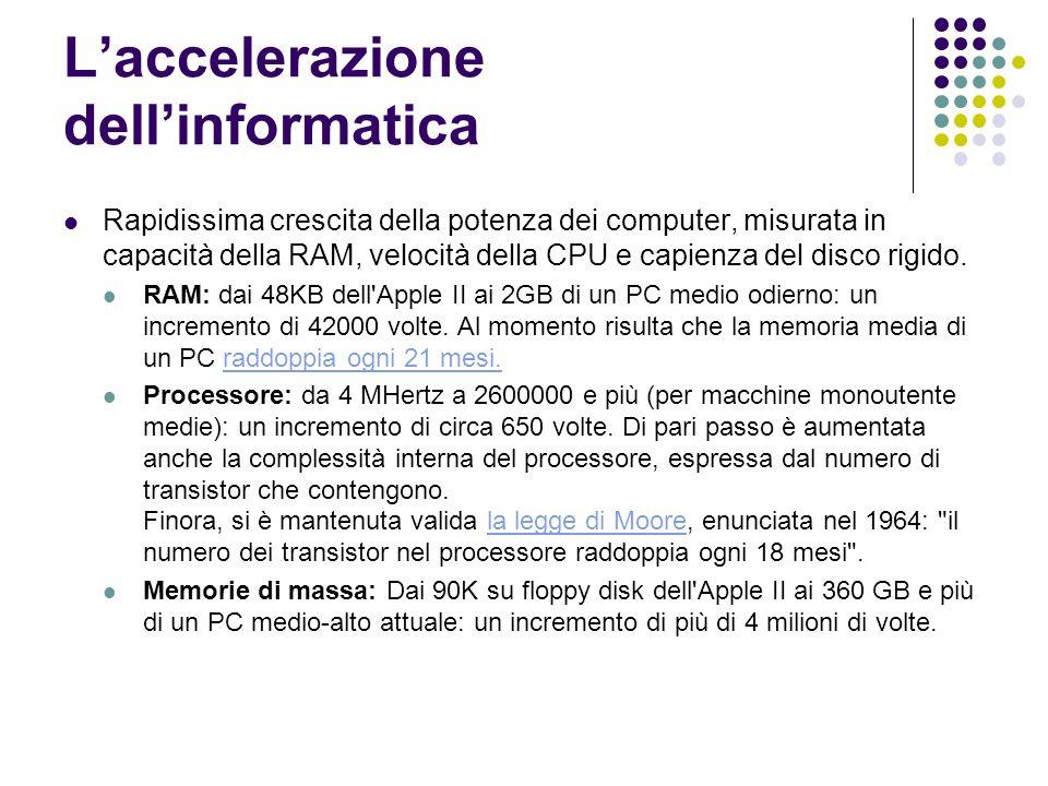 L'accelerazione dell'informatica