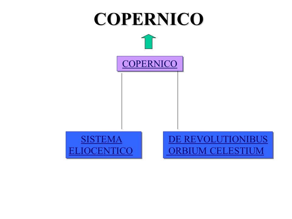 COPERNICO COPERNICO SISTEMA ELIOCENTICO DE REVOLUTIONIBUS