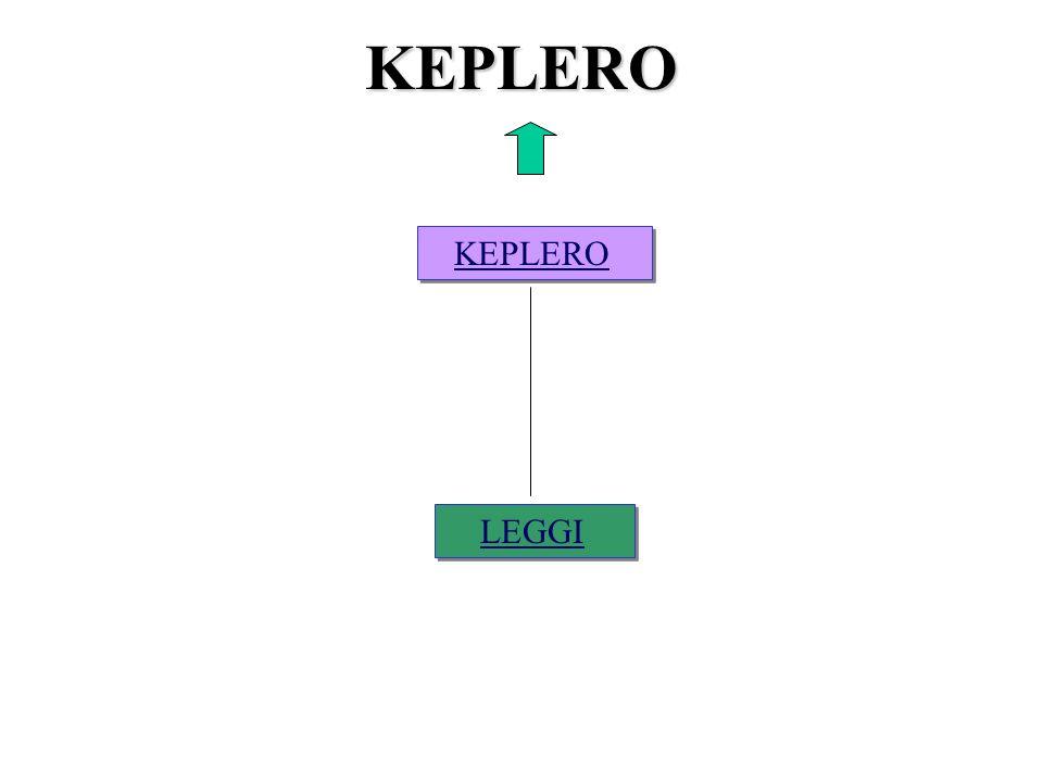 KEPLERO KEPLERO LEGGI