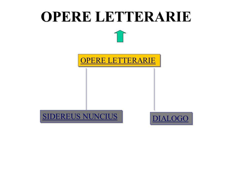 OPERE LETTERARIE OPERE LETTERARIE SIDEREUS NUNCIUS DIALOGO