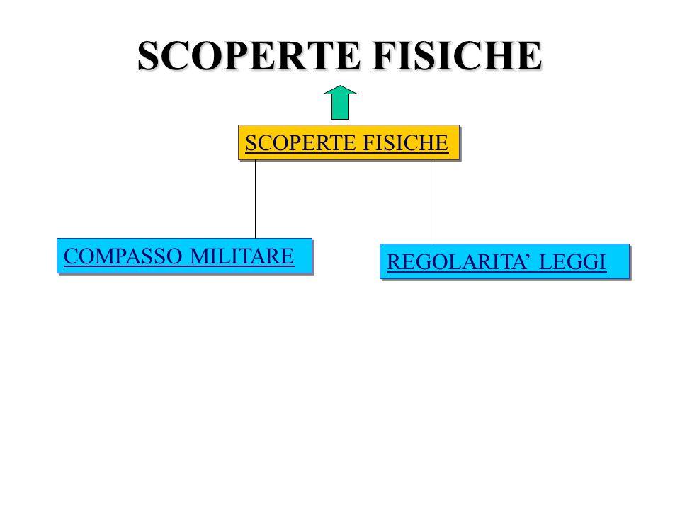 SCOPERTE FISICHE SCOPERTE FISICHE COMPASSO MILITARE REGOLARITA' LEGGI