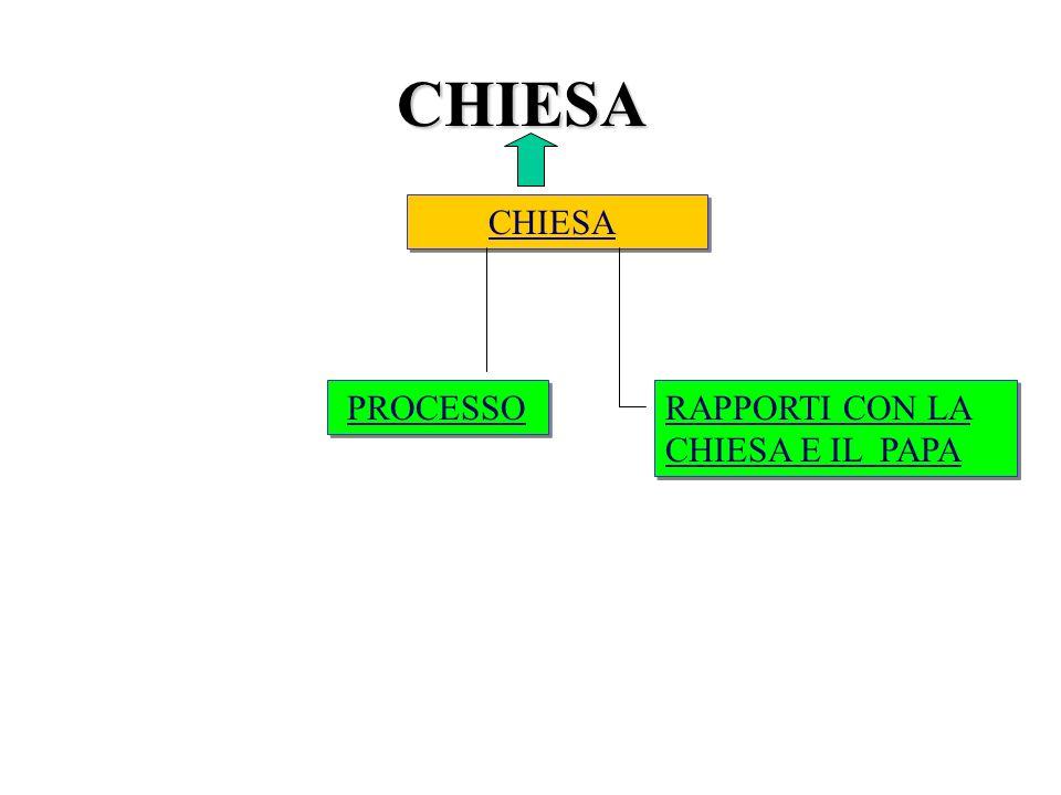 CHIESA CHIESA PROCESSO RAPPORTI CON LA CHIESA E IL PAPA