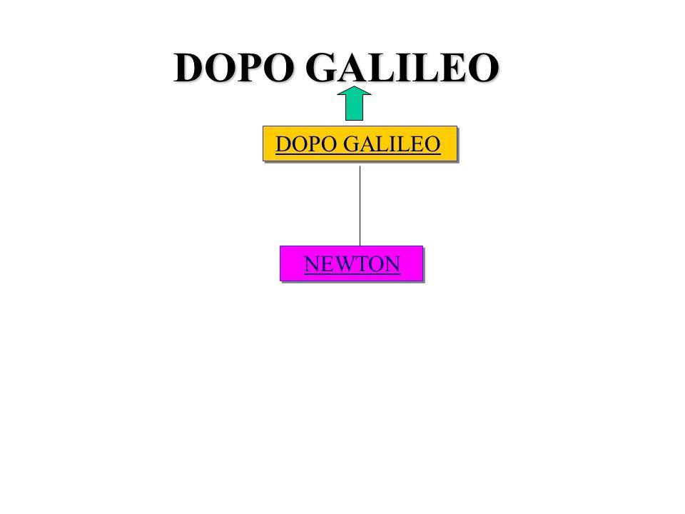 DOPO GALILEO DOPO GALILEO NEWTON