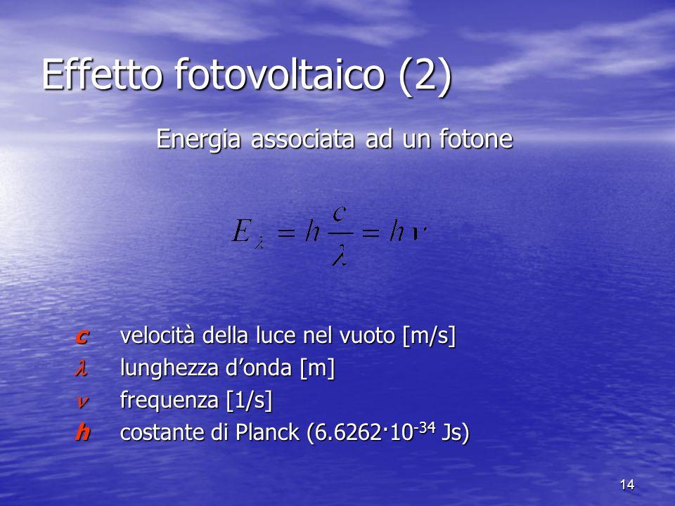 Effetto fotovoltaico (2)