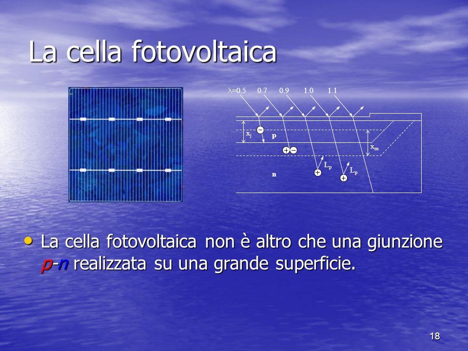 La cella fotovoltaica xj. Lp. xm. l=0.5. 0.7. 0.9. 1.0. 1.1. n. p.