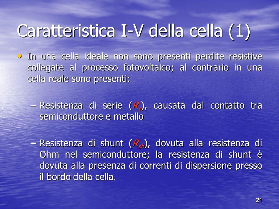 Caratteristica I-V della cella (1)