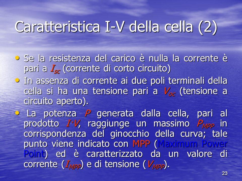 Caratteristica I-V della cella (2)