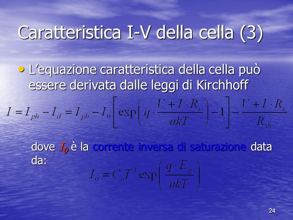 Caratteristica I-V della cella (3)