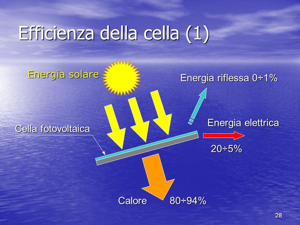 Efficienza della cella (1)