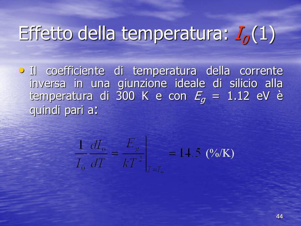 Effetto della temperatura: I0 (1)