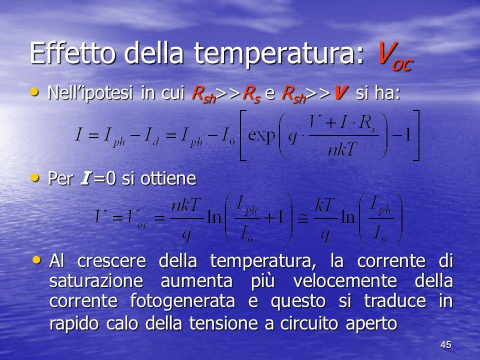 Effetto della temperatura: Voc