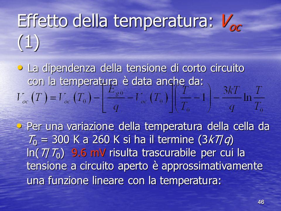 Effetto della temperatura: Voc (1)