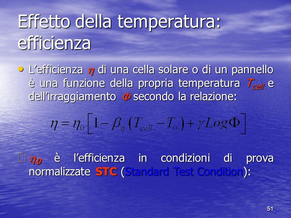 Effetto della temperatura: efficienza