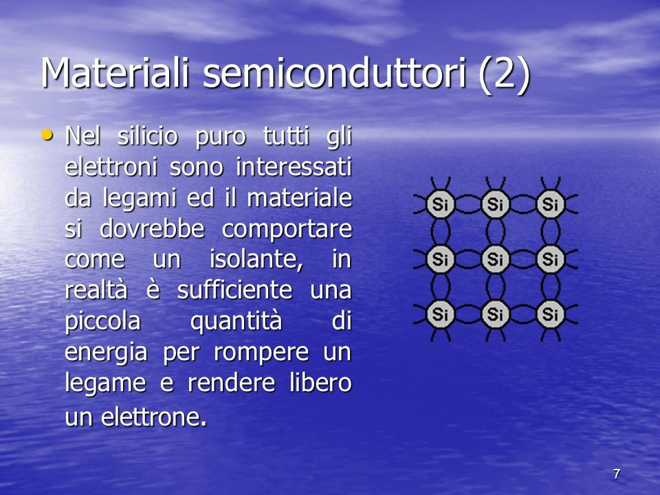 Materiali semiconduttori (2)