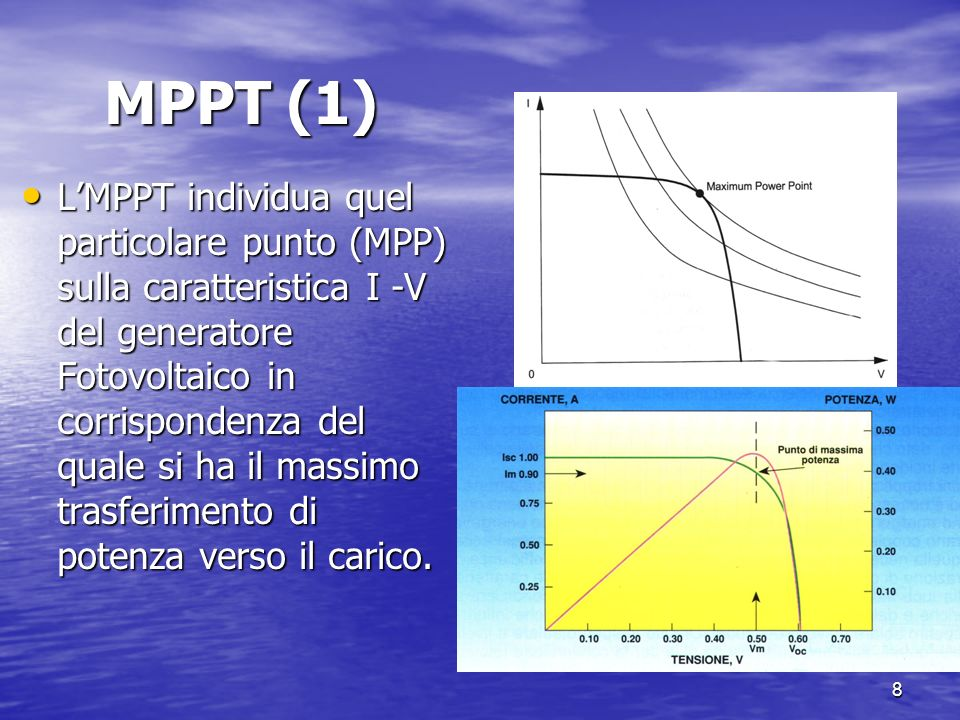 MPPT (1)