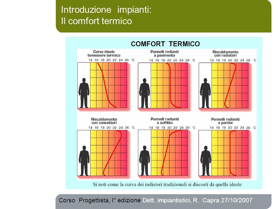 Introduzione impianti: Il comfort termico