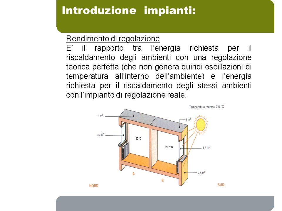 Introduzione impianti:
