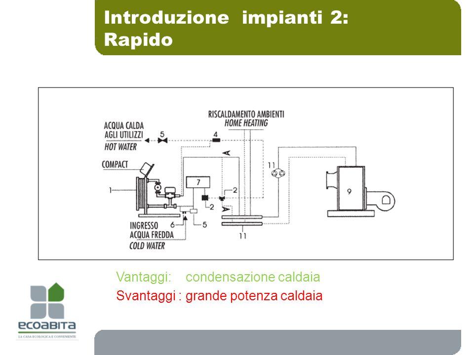Introduzione impianti 2: Rapido