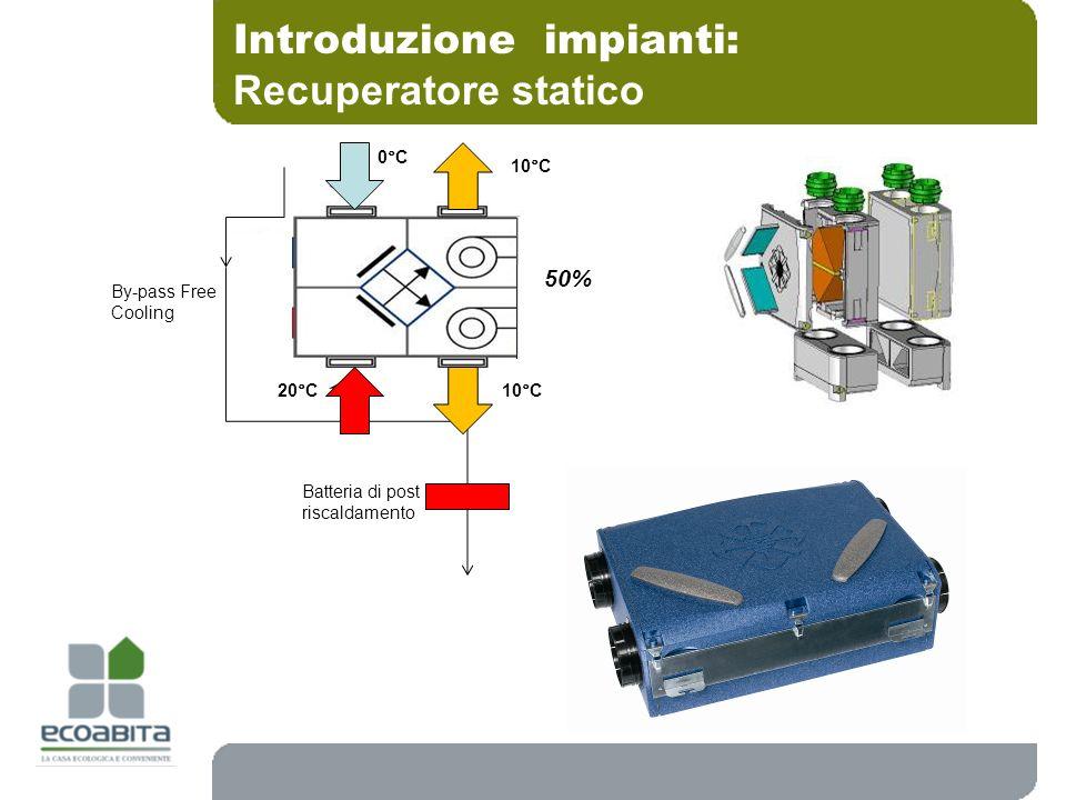 Introduzione impianti: Recuperatore statico
