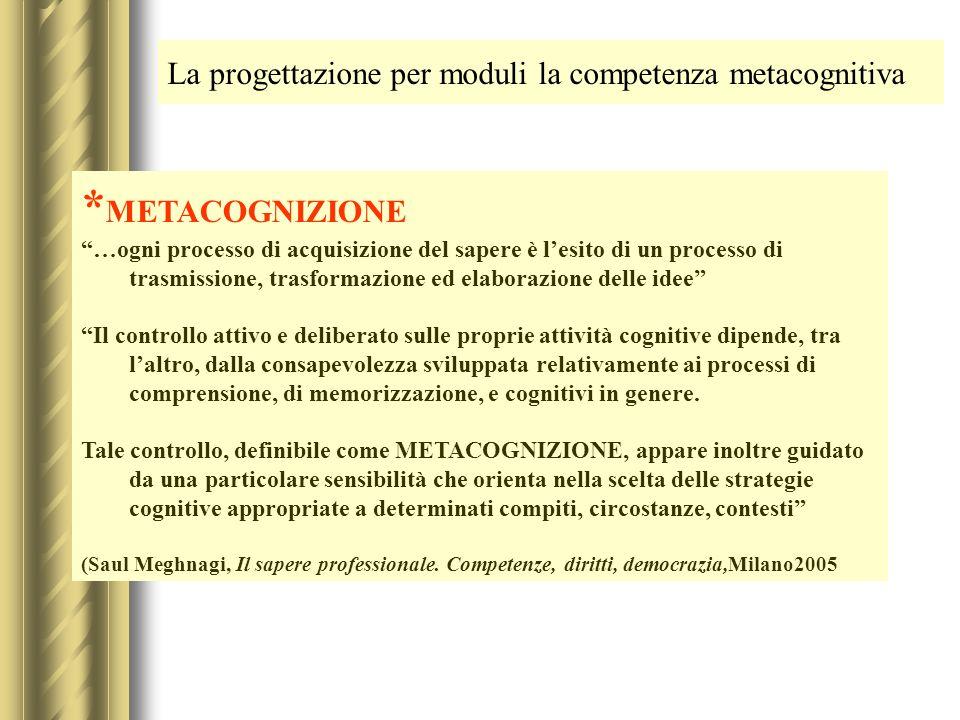 La progettazione per moduli la competenza metacognitiva