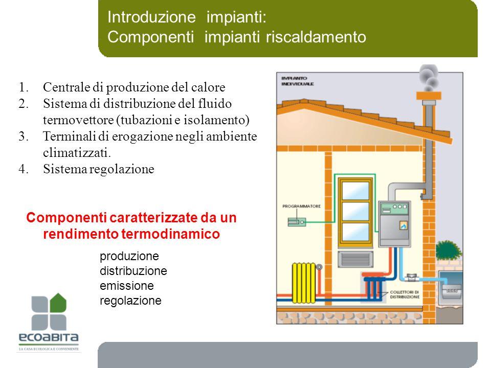 Introduzione impianti: Componenti impianti riscaldamento