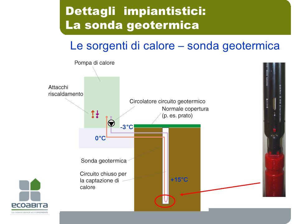 Dettagli impiantistici: La sonda geotermica