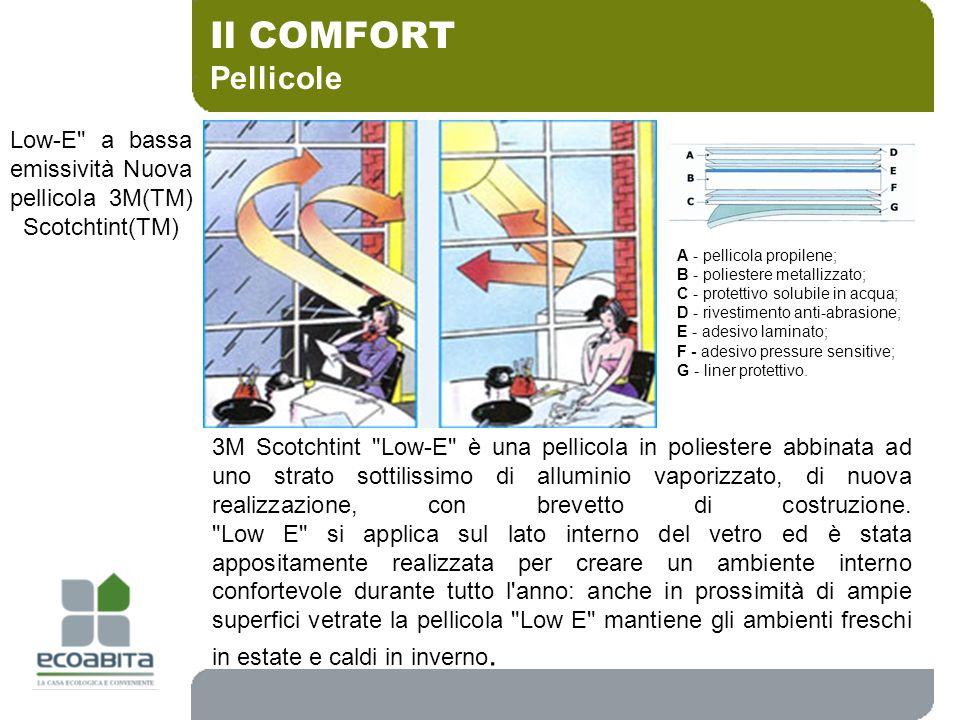 Il COMFORT Pellicole. Low-E a bassa emissività Nuova pellicola 3M(TM) Scotchtint(TM) A - pellicola propilene;