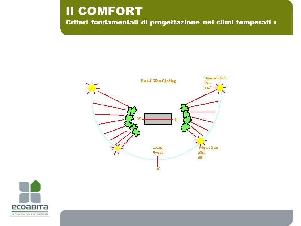 Il COMFORT Criteri fondamentali di progettazione nei climi temperati :