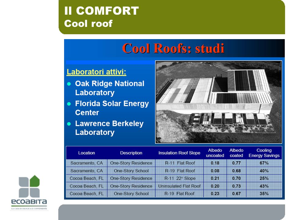 Cool roof Il COMFORT 72