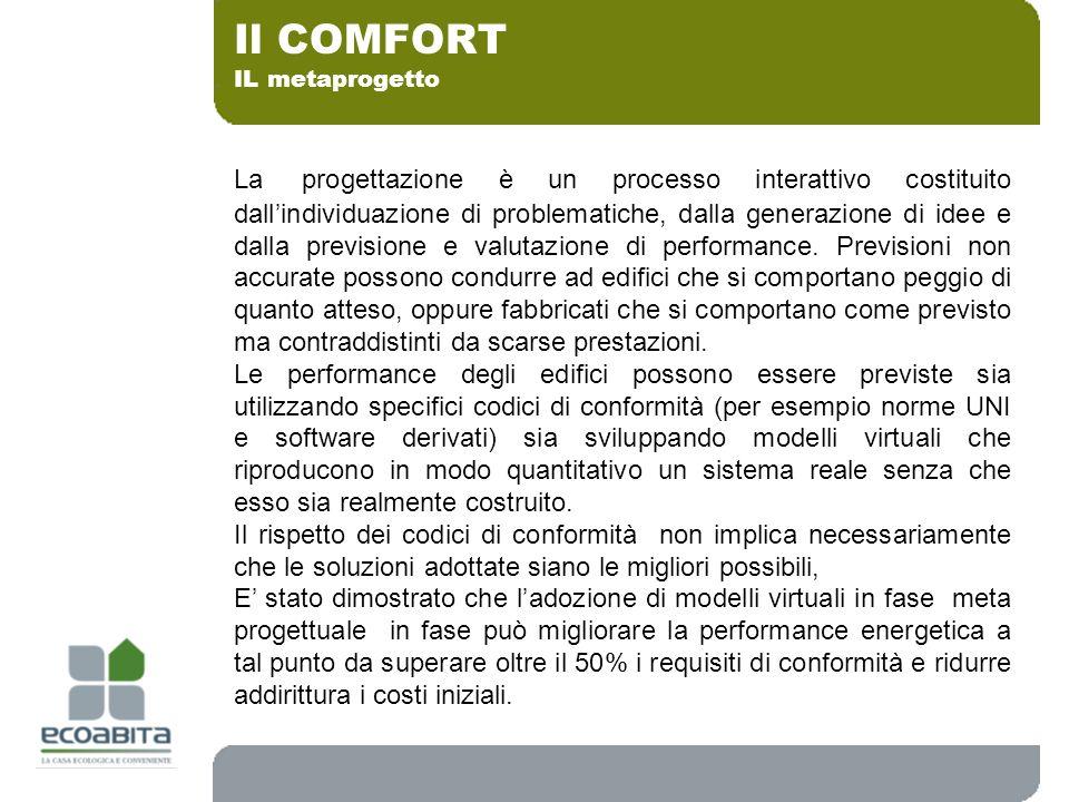 IL metaprogetto Il COMFORT.
