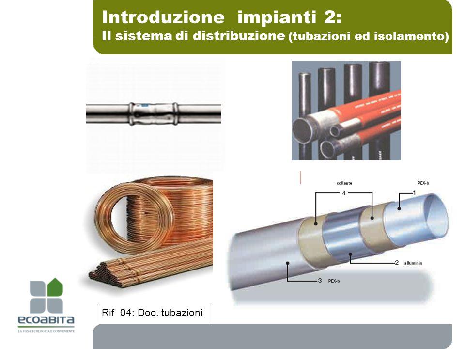 Introduzione impianti 2: