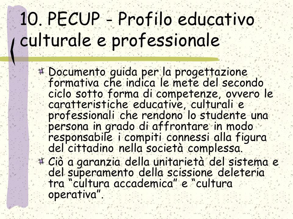10. PECUP - Profilo educativo culturale e professionale