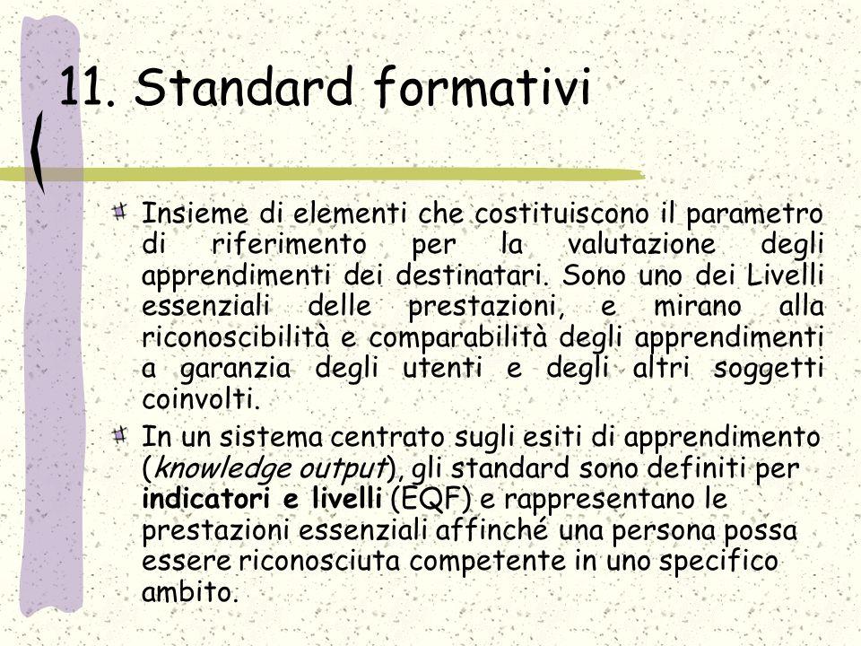 11. Standard formativi