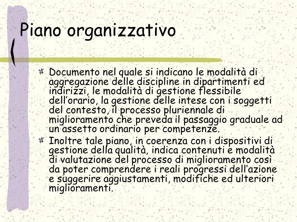 Piano organizzativo