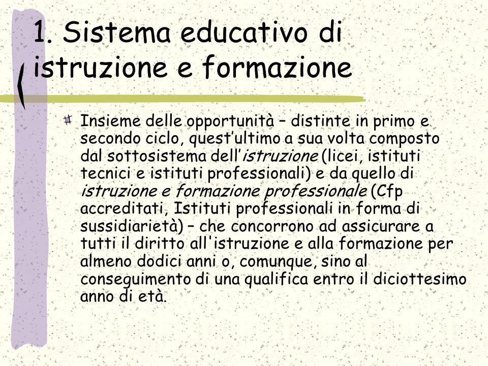 1. Sistema educativo di istruzione e formazione