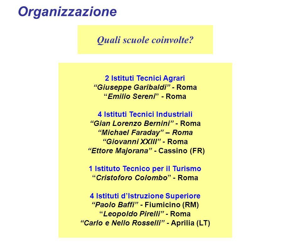 Organizzazione Quali scuole coinvolte 2 Istituti Tecnici Agrari