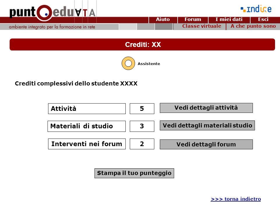Crediti: XX Attività 5 Materiali di studio 3 Interventi nei forum 2