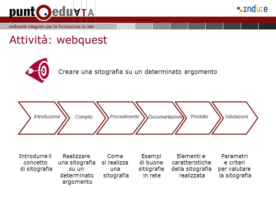 Creare una sitografia su un determinato argomento