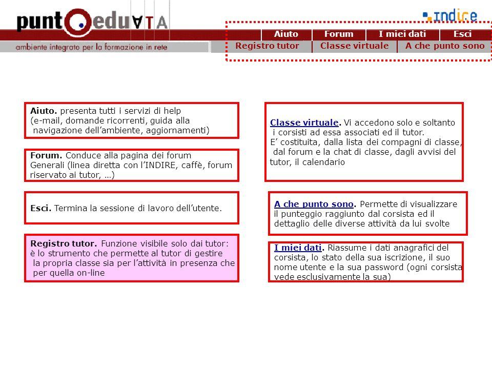 Aiuto Forum. I miei dati. Esci. Registro tutor. Classe virtuale. A che punto sono. Aiuto. presenta tutti i servizi di help.