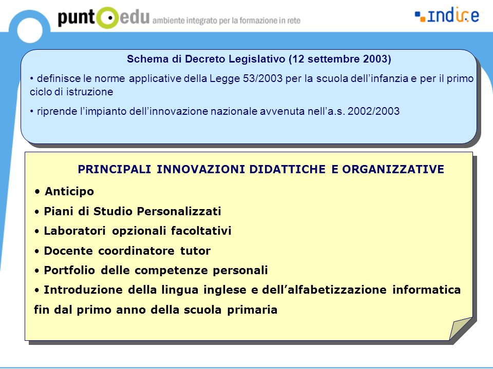 Schema di Decreto Legislativo (12 settembre 2003)