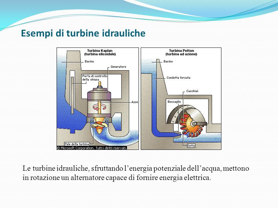 Esempi di turbine idrauliche