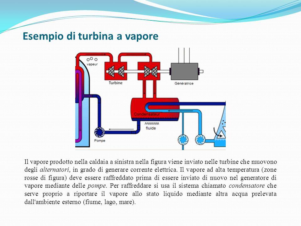Esempio di turbina a vapore