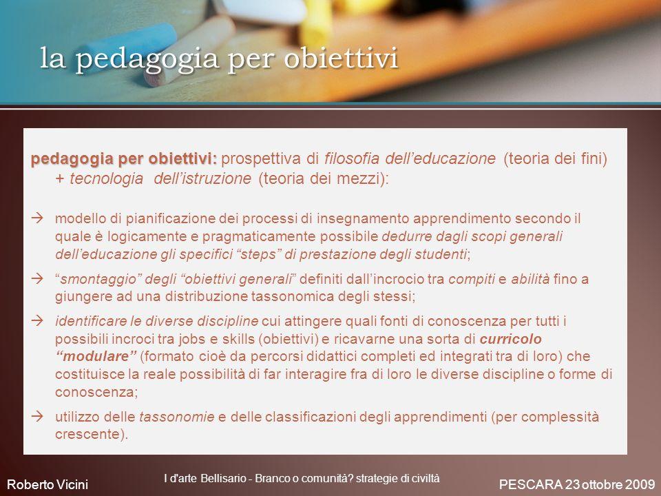 la pedagogia per obiettivi