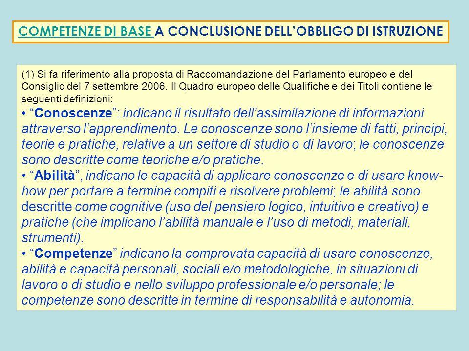 COMPETENZE DI BASE A CONCLUSIONE DELL'OBBLIGO DI ISTRUZIONE