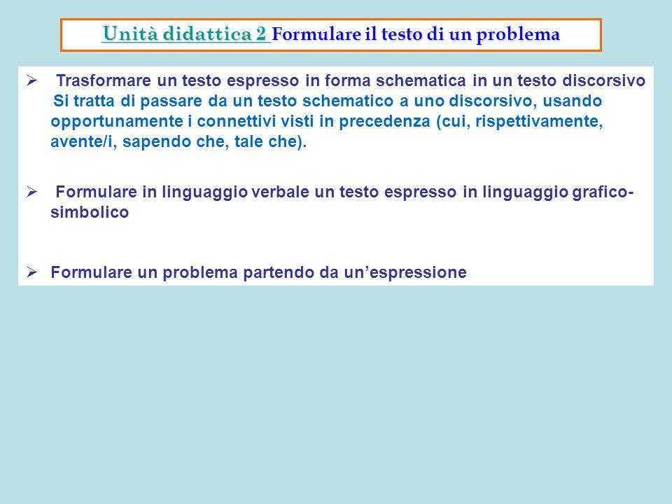 Unità didattica 2 Formulare il testo di un problema