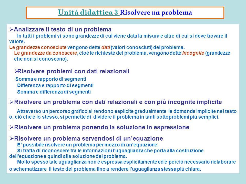 Unità didattica 3 Risolvere un problema