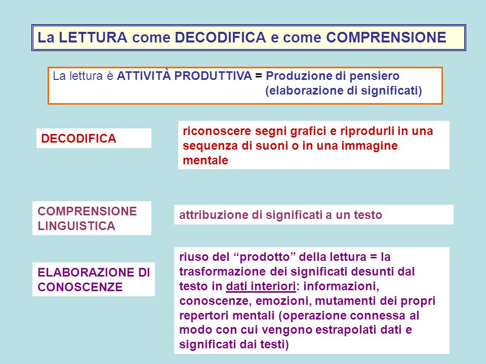 La LETTURA come DECODIFICA e come COMPRENSIONE