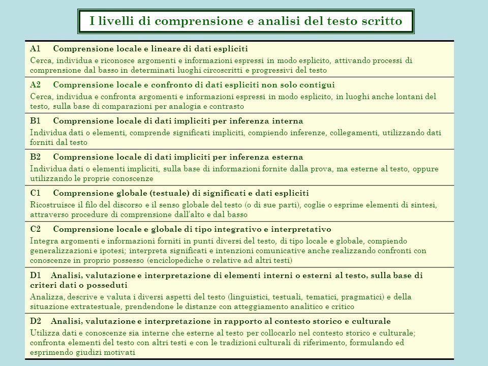 I livelli di comprensione e analisi del testo scritto