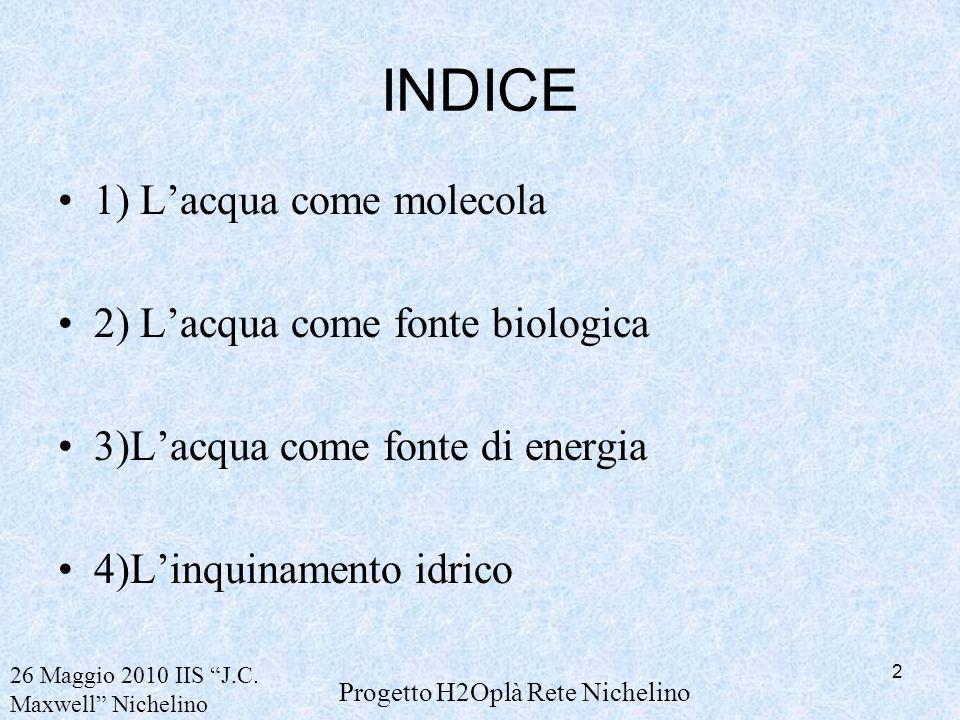 Progetto H2Oplà Rete Nichelino