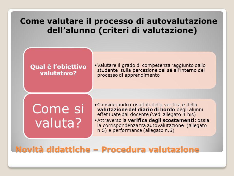 Novità didattiche – Procedura valutazione